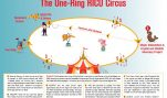 The One-Ring RICO Circus [IMAGE]